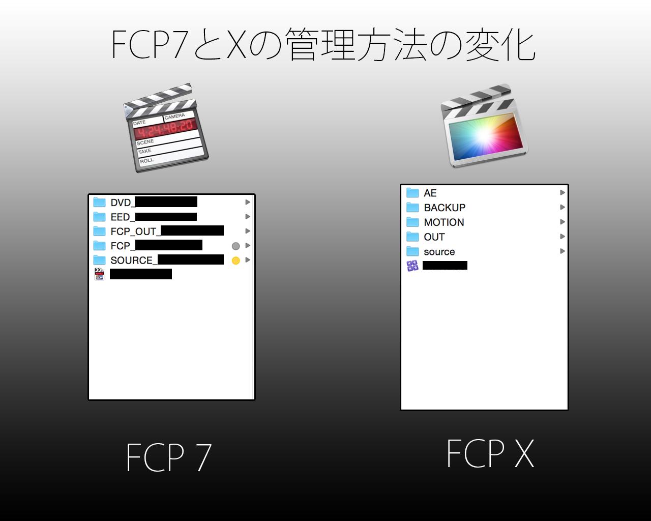 FCP_kanri